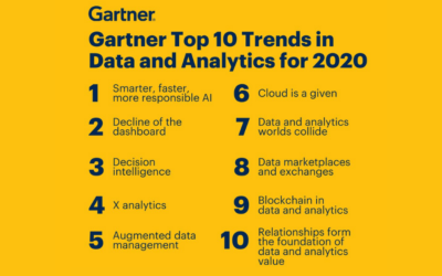 Top 5 Data & Analytic Gartner Trends